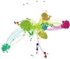 social_network_1